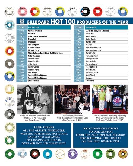 Billboard Hot 100 Moments 20SEP2008 (left page; click for hi-res copy)