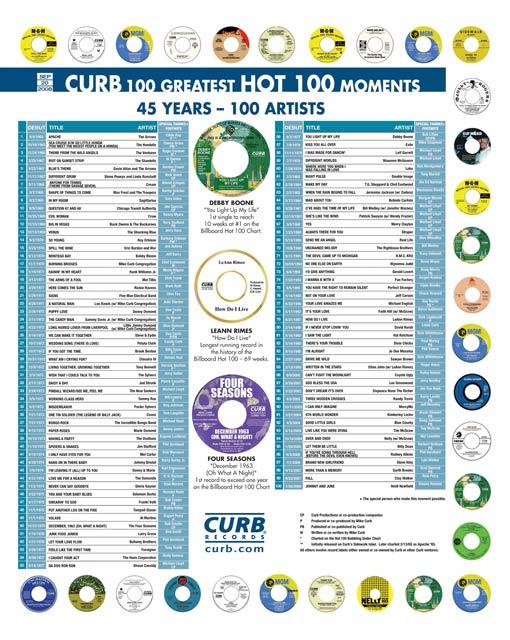 Billboard Hot 100 Moments 20SEP2008 (right page; click for hi-res copy)
